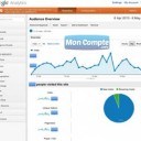 gestion compte google analytics